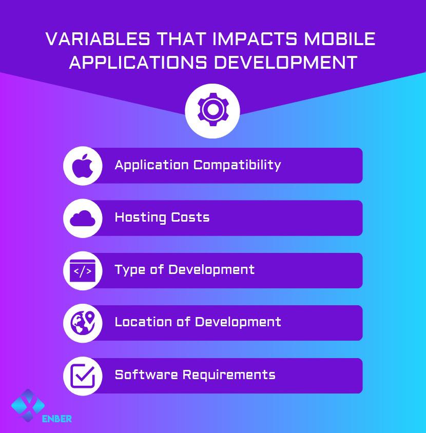 MobileApplicationDevelopmentVar