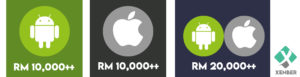 Android&iOS_Price