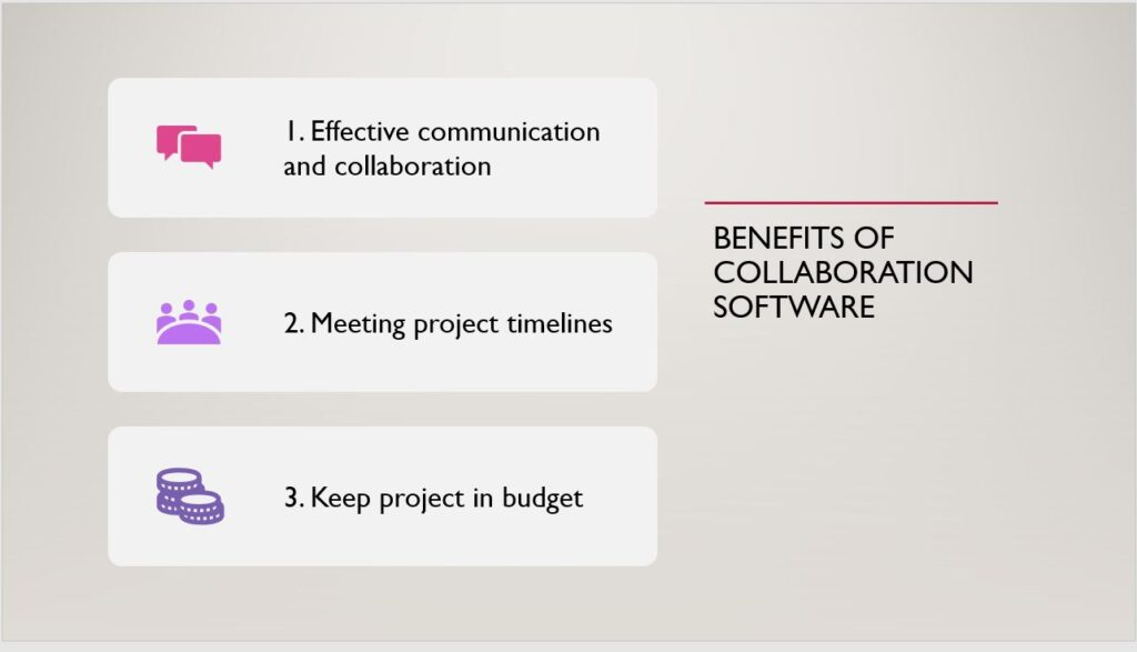 A presentation slide of the benefits of collaboration software