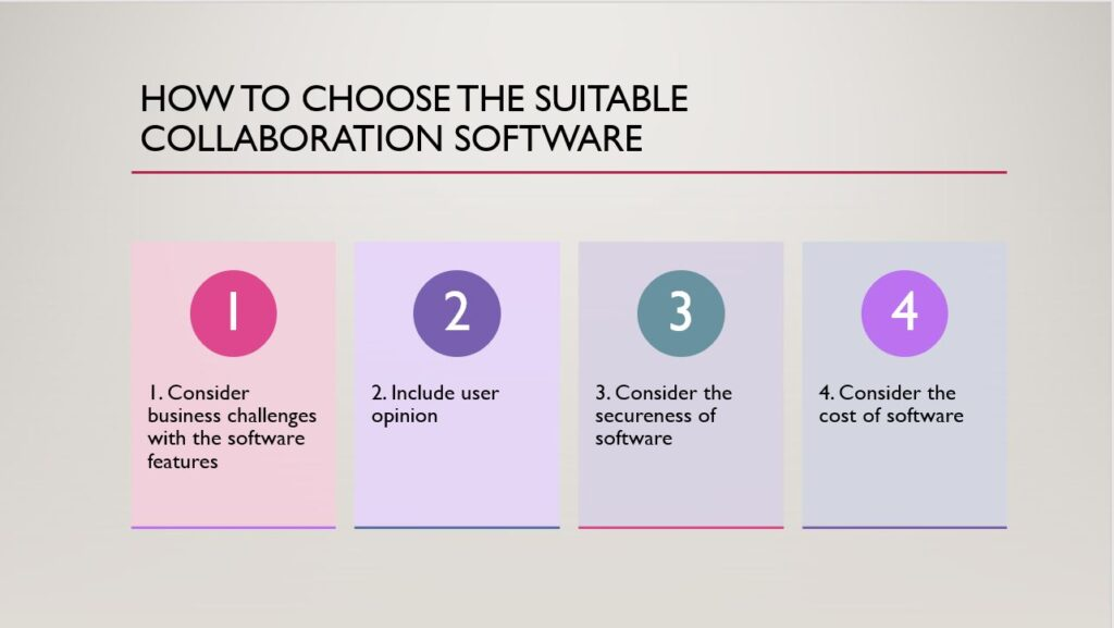 A Presentation of how to choose the right collaboration software