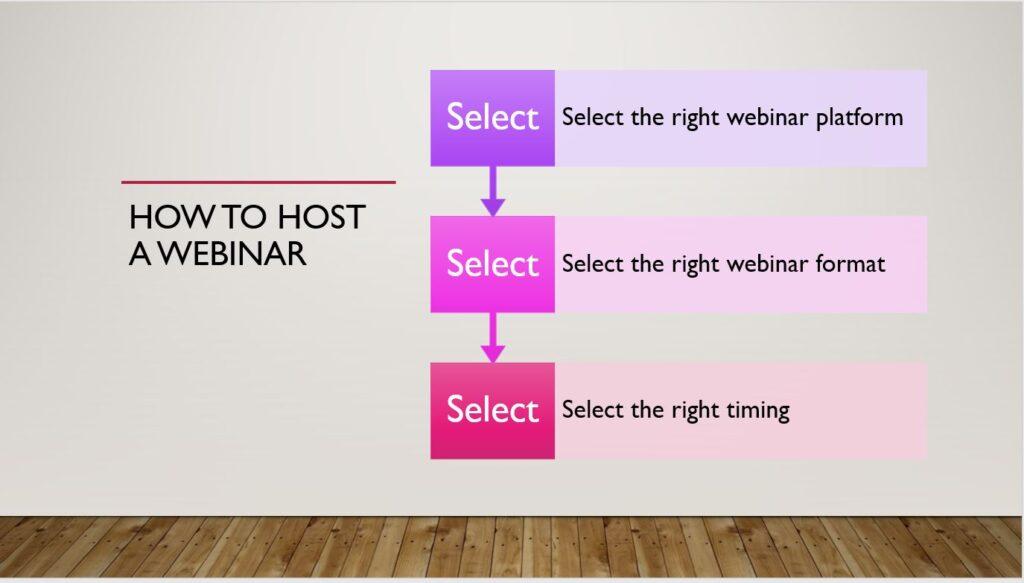 A presentation of how to host a webinar